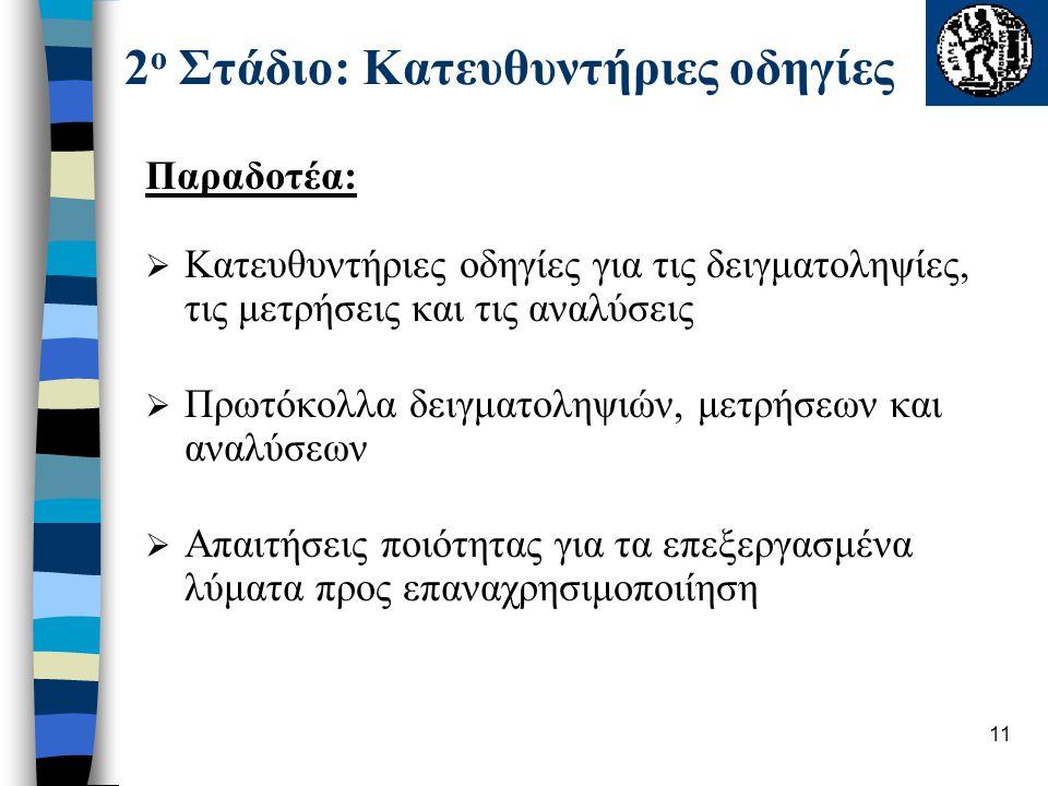 11 2 ο Στάδιο: Κατευθυντήριες οδηγίες Παραδοτέα:  Κατευθυντήριες οδηγίες για τις δειγματοληψίες, τις μετρήσεις και τις αναλύσεις  Πρωτόκολλα δειγματ