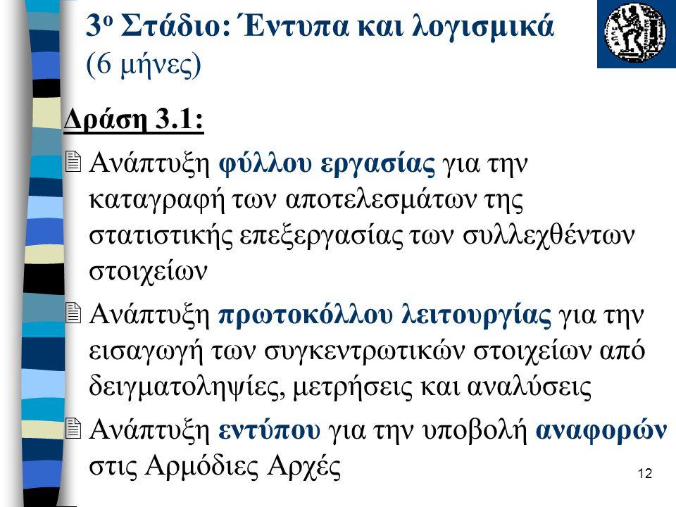 12 3 ο Στάδιο: Έντυπα και λογισμικά (6 μήνες) Δράση 3.1:  Ανάπτυξη φύλλου εργασίας για την καταγραφή των αποτελεσμάτων της στατιστικής επεξεργασίας τ