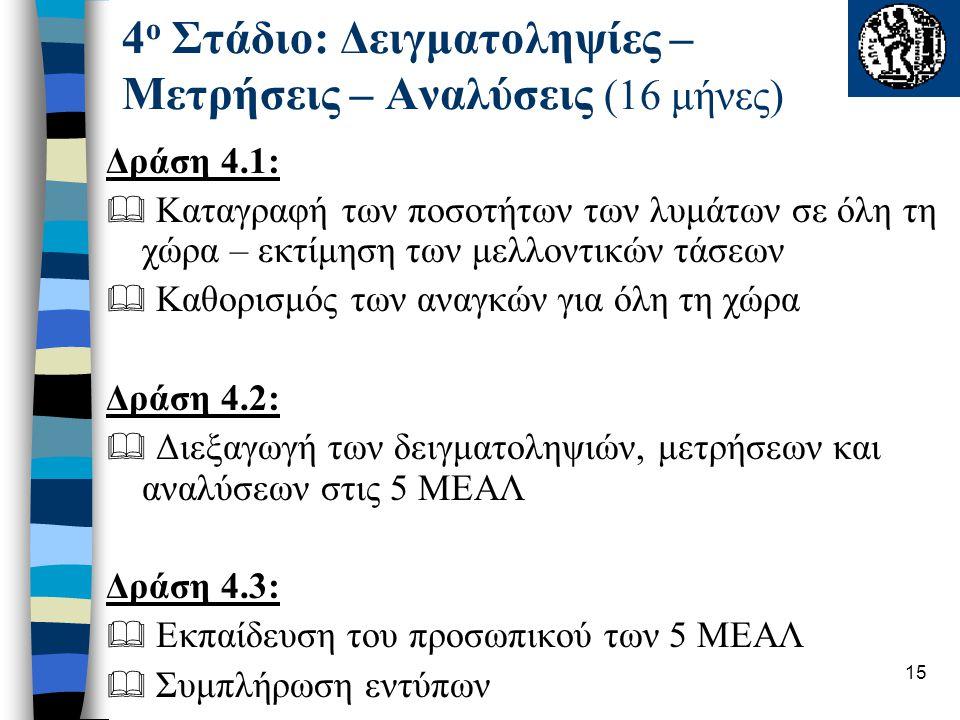 15 4 ο Στάδιο: Δειγματοληψίες – Μετρήσεις – Αναλύσεις (16 μήνες) Δράση 4.1:  Καταγραφή των ποσοτήτων των λυμάτων σε όλη τη χώρα – εκτίμηση των μελλοντικών τάσεων  Καθορισμός των αναγκών για όλη τη χώρα Δράση 4.2:  Διεξαγωγή των δειγματοληψιών, μετρήσεων και αναλύσεων στις 5 ΜΕΑΛ Δράση 4.3:  Εκπαίδευση του προσωπικού των 5 ΜΕΑΛ  Συμπλήρωση εντύπων