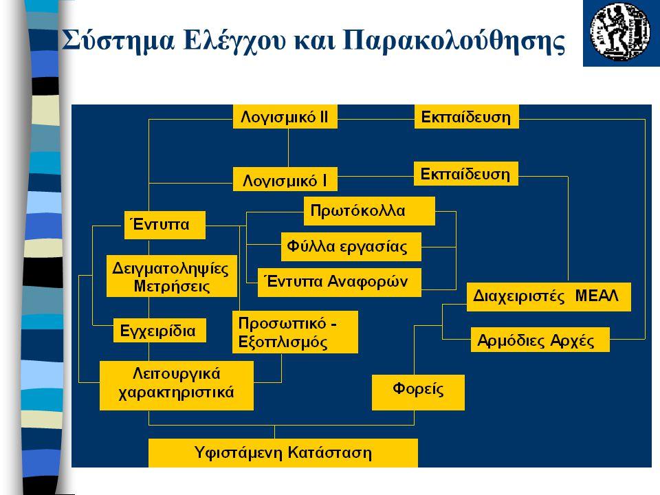 21 Σύστημα Ελέγχου και Παρακολούθησης