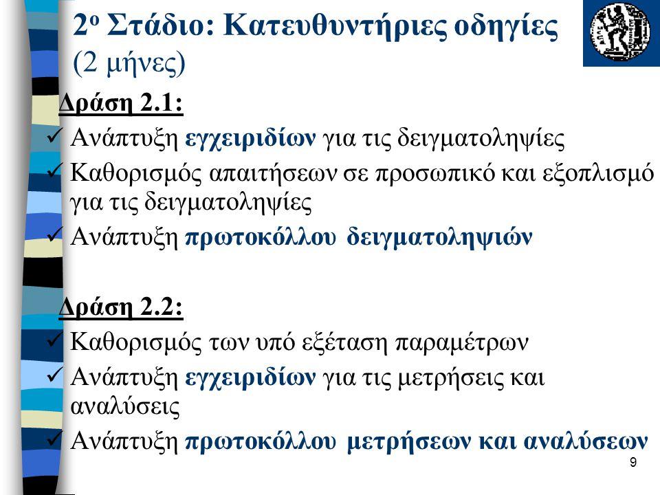 9 2 ο Στάδιο: Κατευθυντήριες οδηγίες (2 μήνες) Δράση 2.1:  Ανάπτυξη εγχειριδίων για τις δειγματοληψίες  Καθορισμός απαιτήσεων σε προσωπικό και εξοπλισμό για τις δειγματοληψίες  Ανάπτυξη πρωτοκόλλου δειγματοληψιών Δράση 2.2:  Καθορισμός των υπό εξέταση παραμέτρων  Ανάπτυξη εγχειριδίων για τις μετρήσεις και αναλύσεις  Ανάπτυξη πρωτοκόλλου μετρήσεων και αναλύσεων