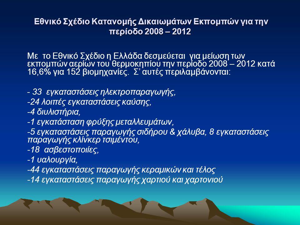 Εθνικό Σχέδιο Κατανομής Δικαιωμάτων Εκπομπών για την περίοδο 2008 – 2012 Εθνικό Σχέδιο Κατανομής Δικαιωμάτων Εκπομπών για την περίοδο 2008 – 2012 Με το Εθνικό Σχέδιο η Ελλάδα δεσμεύεται για μείωση των εκπομπών αερίων του θερμοκηπίου την περίοδο 2008 – 2012 κατά 16,6% για 152 βιομηχανίες.