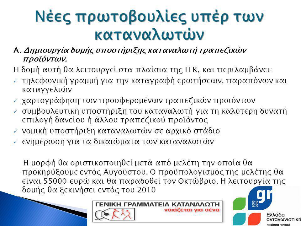 Α. Δημιουργία δομής υποστήριξης καταναλωτή τραπεζικών προϊόντων.