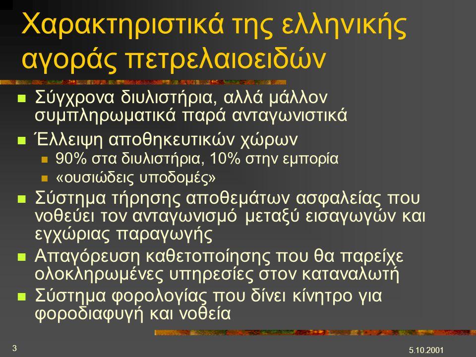 5.10.2001 3 Χαρακτηριστικά της ελληνικής αγοράς πετρελαιοειδών  Σύγχρονα διυλιστήρια, αλλά μάλλον συμπληρωματικά παρά ανταγωνιστικά  Έλλειψη αποθηκευτικών χώρων  90% στα διυλιστήρια, 10% στην εμπορία  «ουσιώδεις υποδομές»  Σύστημα τήρησης αποθεμάτων ασφαλείας που νοθεύει τον ανταγωνισμό μεταξύ εισαγωγών και εγχώριας παραγωγής  Απαγόρευση καθετοποίησης που θα παρείχε ολοκληρωμένες υπηρεσίες στον καταναλωτή  Σύστημα φορολογίας που δίνει κίνητρο για φοροδιαφυγή και νοθεία