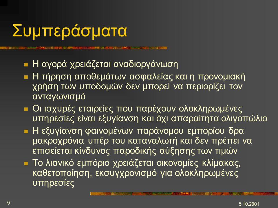 5.10.2001 9 Συμπεράσματα  Η αγορά χρειάζεται αναδιοργάνωση  Η τήρηση αποθεμάτων ασφαλείας και η προνομιακή χρήση των υποδομών δεν μπορεί να περιορίζ