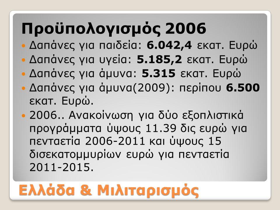 Προϋπολογισμός 2006  Δαπάνες για παιδεία: 6.042,4 εκατ. Ευρώ  Δαπάνες για υγεία: 5.185,2 εκατ. Ευρώ  Δαπάνες για άμυνα: 5.315 εκατ. Ευρώ  Δαπάνες