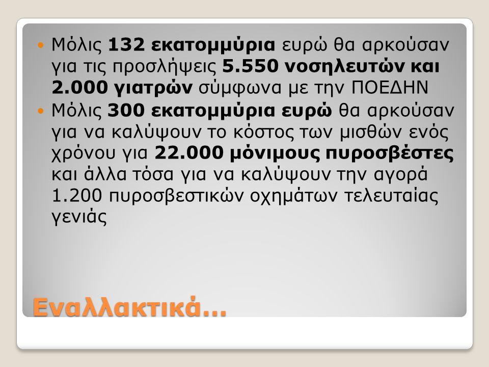 Εναλλακτικά…  Μόλις 132 εκατομμύρια ευρώ θα αρκούσαν για τις προσλήψεις 5.550 νοσηλευτών και 2.000 γιατρών σύμφωνα με την ΠΟΕΔΗΝ  Μόλις 300 εκατομμύ