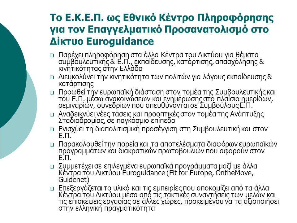 Το Ε.Κ.Ε.Π. ως Εθνικό Κέντρο Πληροφόρησης για τον Επαγγελματικό Προσανατολισμό στο Δίκτυο Euroguidance  Παρέχει πληροφόρηση στα άλλα Κέντρα του Δικτύ