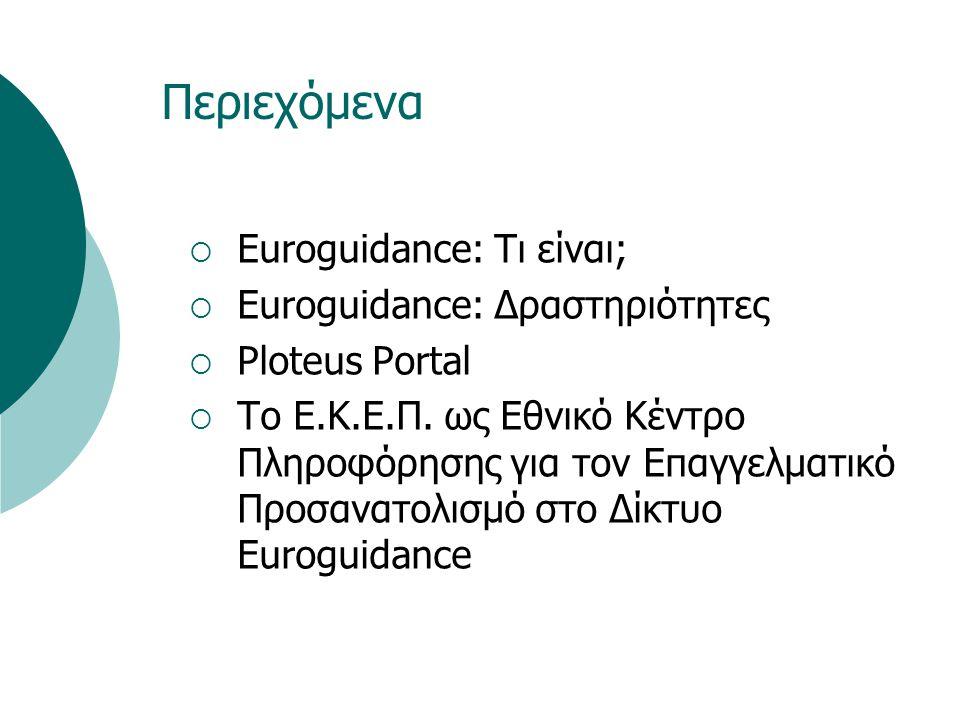 Περιεχόμενα  Euroguidance: Τι είναι;  Euroguidance: Δραστηριότητες  Ploteus Portal  Το Ε.Κ.Ε.Π. ως Εθνικό Κέντρο Πληροφόρησης για τον Επαγγελματικ