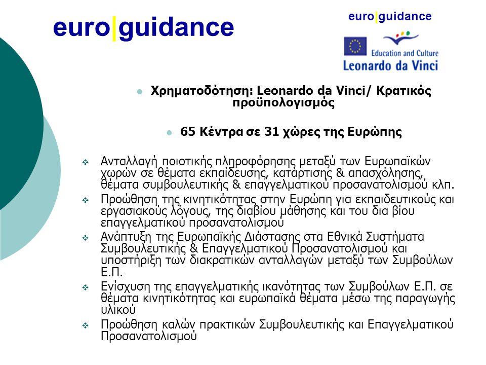 euro|guidance  Χρηματοδότηση: Leonardo da Vinci/ Κρατικός προϋπολογισμός  65 Κέντρα σε 31 χώρες της Ευρώπης  Ανταλλαγή ποιοτικής πληροφόρησης μεταξ