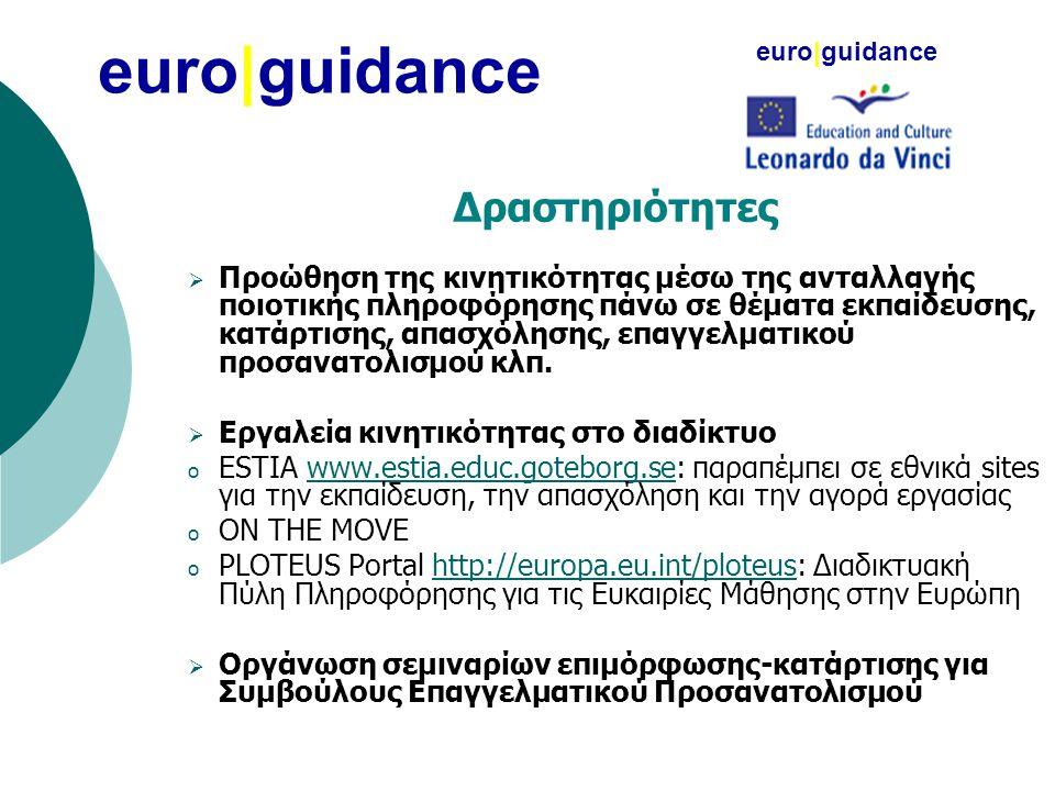 Δραστηριότητες  Ανταλλαγή επισκέψεων εργασίας/συμμετοχή σε συναντήσεις και ευρωπαϊκά-διεθνή συνέδρια  Παραγωγή και διάδοση ενημερωτικού υλικού  Συμμετοχή σε διακρατικά προγράμματα και πρωτοβουλίες  Συντονισμός των Προγραμμάτων Ανταλλαγής για Συμβούλους Επαγγελματικού Προσανατολισμού (LDV Πρόγραμμα Κινητικότητας, Πρόγραμμα ACADEMIA)  Συνεργασία με άλλα ευρωπαϊκά δίκτυα (Eures, Cedefop, Eurydice, Eurodesk, NARIC) euro|guidance