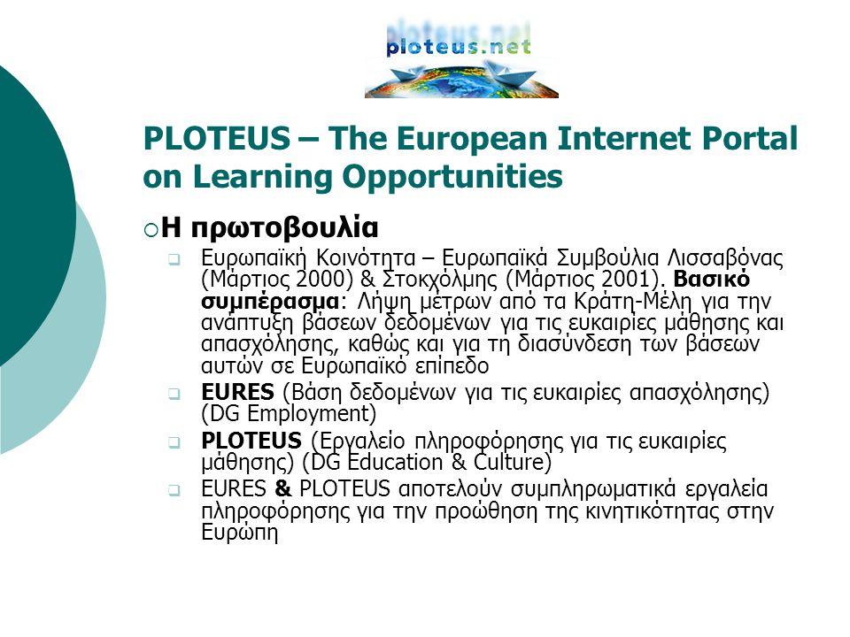 PLOTEUS – The European Internet Portal on Learning Opportunities  Η πρωτοβουλία  Ευρωπαϊκή Κοινότητα – Ευρωπαϊκά Συμβούλια Λισσαβόνας (Μάρτιος 2000)