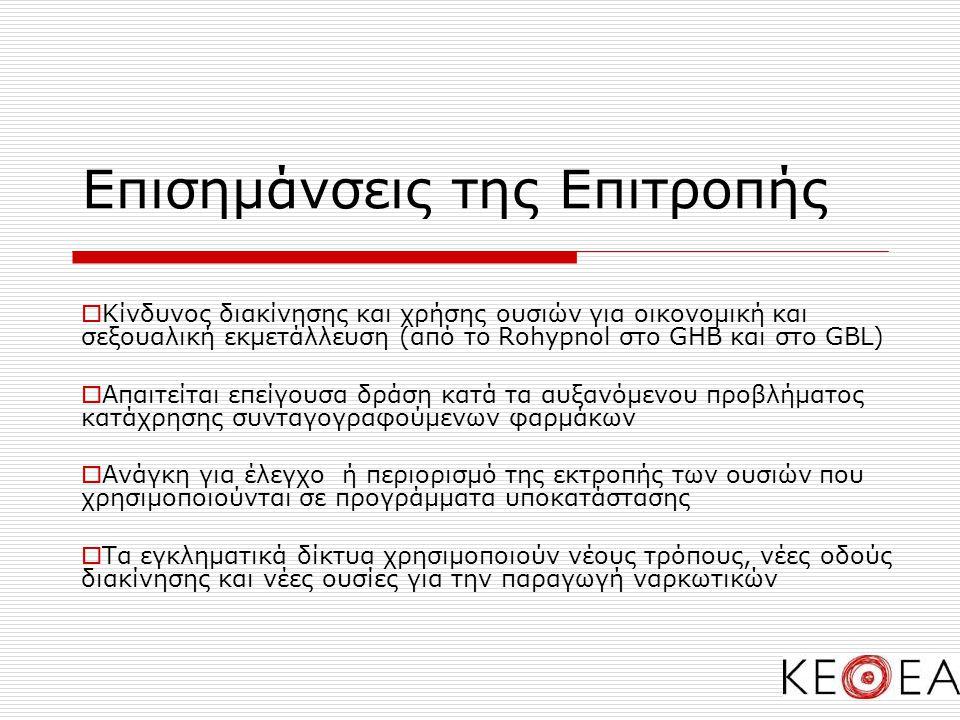  Κίνδυνος διακίνησης και χρήσης ουσιών για οικονομική και σεξουαλική εκμετάλλευση (από το Rohypnol στο GHB και στο GBL)  Απαιτείται επείγουσα δράση κατά τα αυξανόμενου προβλήματος κατάχρησης συνταγογραφούμενων φαρμάκων  Ανάγκη για έλεγχο ή περιορισμό της εκτροπής των ουσιών που χρησιμοποιούνται σε προγράμματα υποκατάστασης  Τα εγκληματικά δίκτυα χρησιμοποιούν νέους τρόπους, νέες οδούς διακίνησης και νέες ουσίες για την παραγωγή ναρκωτικών Επισημάνσεις της Επιτροπής