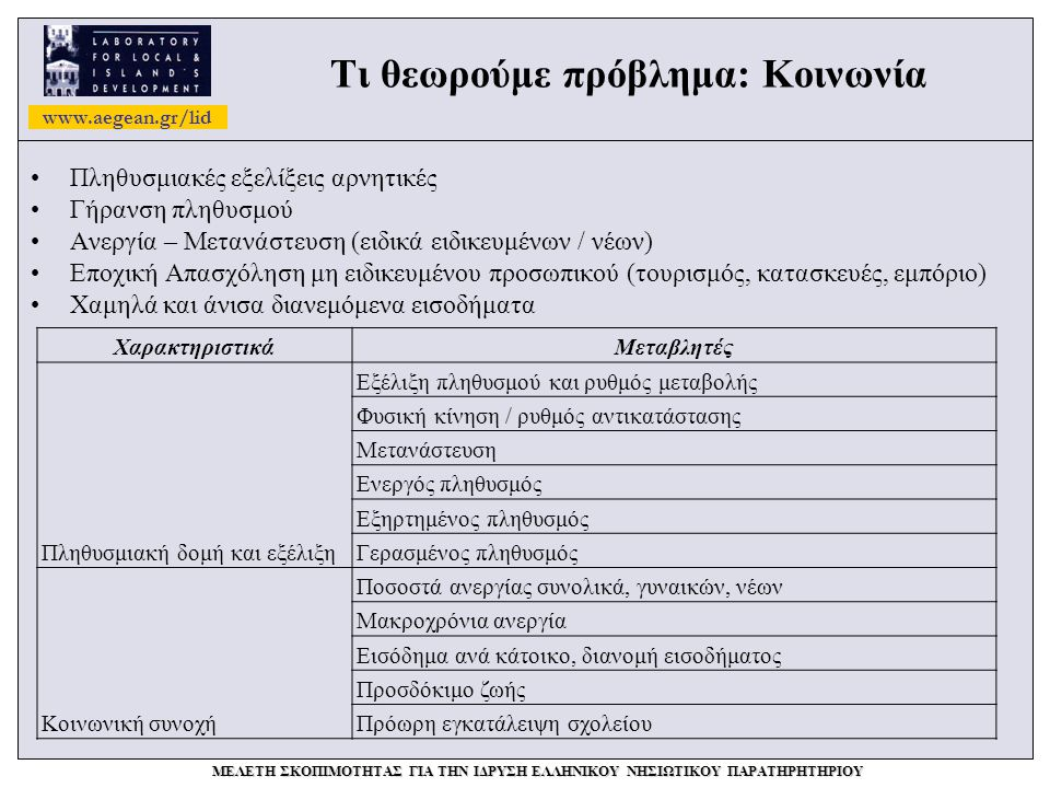 www.aegean.gr/lid ΜΕΛΕΤΗ ΣΚΟΠΙΜΟΤΗΤΑΣ ΓΙΑ ΤΗΝ ΙΔΡΥΣΗ ΕΛΛΗΝΙΚΟΥ ΝΗΣΙΩΤΙΚΟΥ ΠΑΡΑΤΗΡΗΤΗΡΙΟΥ Τι θεωρούμε πρόβλημα: Κοινωνία •Πληθυσμιακές εξελίξεις αρνητικές •Γήρανση πληθυσμού •Ανεργία – Μετανάστευση (ειδικά ειδικευμένων / νέων) •Εποχική Απασχόληση μη ειδικευμένου προσωπικού (τουρισμός, κατασκευές, εμπόριο) •Χαμηλά και άνισα διανεμόμενα εισοδήματα ΧαρακτηριστικάΜεταβλητές Πληθυσμιακή δομή και εξέλιξη Εξέλιξη πληθυσμού και ρυθμός μεταβολής Φυσική κίνηση / ρυθμός αντικατάστασης Μετανάστευση Ενεργός πληθυσμός Εξηρτημένος πληθυσμός Γερασμένος πληθυσμός Κοινωνική συνοχή Ποσοστά ανεργίας συνολικά, γυναικών, νέων Μακροχρόνια ανεργία Εισόδημα ανά κάτοικο, διανομή εισοδήματος Προσδόκιμο ζωής Πρόωρη εγκατάλειψη σχολείου