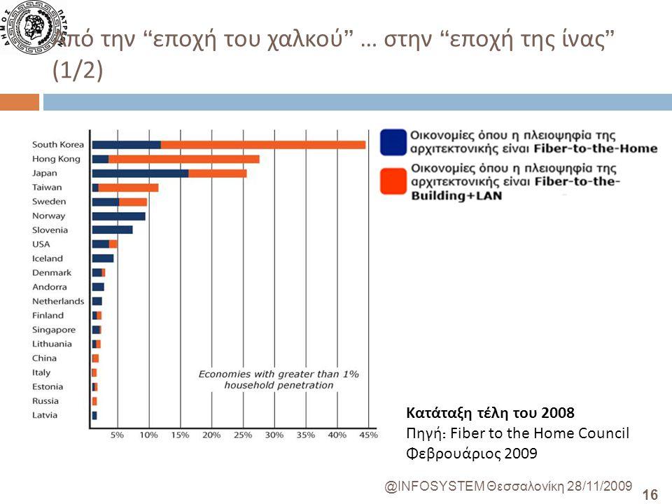 16 @INFOSYSTEM Θεσσαλονίκη 28/11/2009 Από την εποχή του χαλκού … στην εποχή της ίνας (1/2) Κατάταξη τέλη του 2008 Πηγή : Fiber to the Home Council Φεβρουάριος 2009