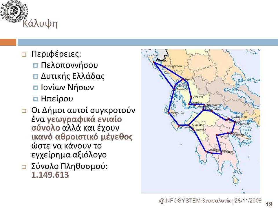 19 @INFOSYSTEM Θεσσαλονίκη 28/11/2009 Κάλυψη  Περιφέρειες :  Πελοποννήσου  Δυτικής Ελλάδας  Ιονίων Νήσων  Ηπείρου  Οι Δήμοι αυτοί συγκροτούν ένα γεωγραφικά ενιαίο σύνολο αλλά και έχουν ικανό αθροιστικό μέγεθος ώστε να κάνουν το εγχείρημα αξιόλογο  Σύνολο Πληθυσμού : 1.149.613