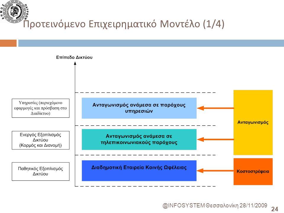 24 @INFOSYSTEM Θεσσαλονίκη 28/11/2009 Προτεινόμενο Επιχειρηματικό Μοντέλο (1/4)