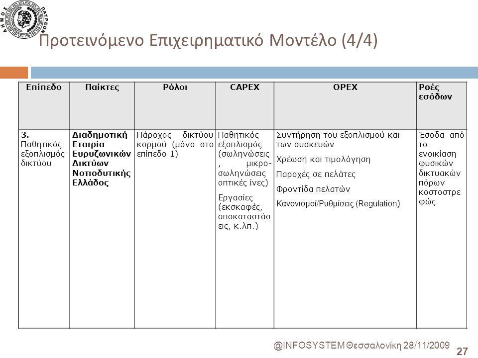 27 @INFOSYSTEM Θεσσαλονίκη 28/11/2009 Προτεινόμενο Επιχειρηματικό Μοντέλο (4/4) ΕπίπεδοΠαίκτεςΡόλοιCAPEXOPEXΡοές εσόδων 3.