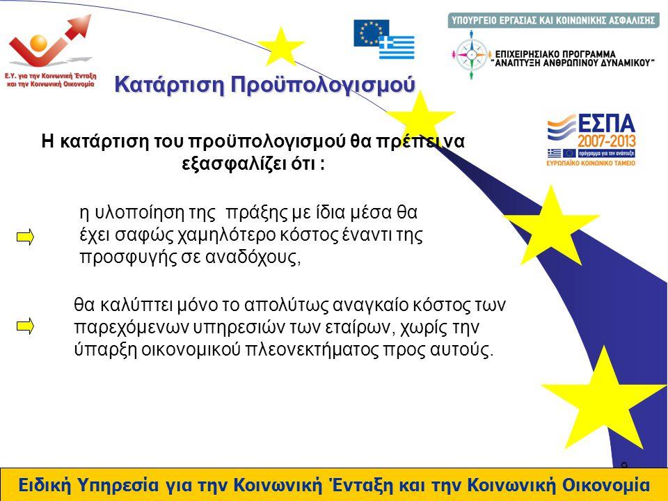 10 Κατάρτιση Προϋπολογισμού (συνέχεια) Ειδική Υπηρεσία για την Κοινωνική Ένταξη και την Κοινωνική Οικονομία Ο προϋπολογισμός της Πράξης υπολογίζεται ως το άθροισμα του προϋπολογιζόμενου κόστους των επιμέρους δράσεων Κάθε επιμέρους δράση κατατάσσεται υποχρεωτικά σε μια από τις κατηγορίες επιλέξιμων δράσεων