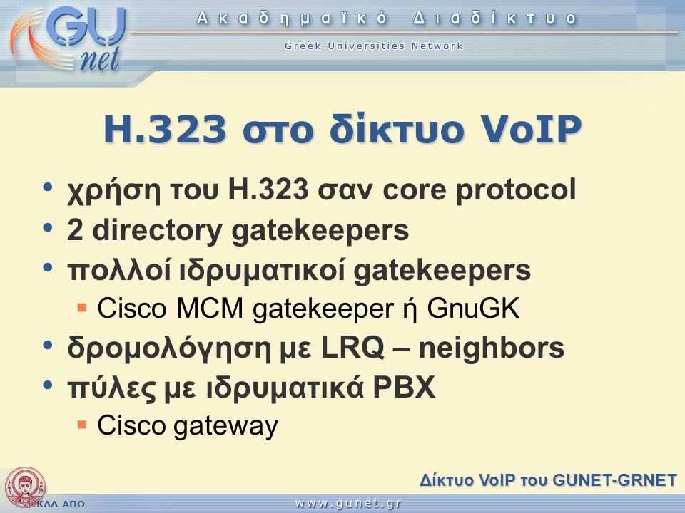 ΚΛΔ ΑΠΘ H.323 στο δίκτυο VoIP • χρήση του H.323 σαν core protocol • 2 directory gatekeepers • πολλοί ιδρυματικοί gatekeepers  Cisco MCM gatekeeper ή