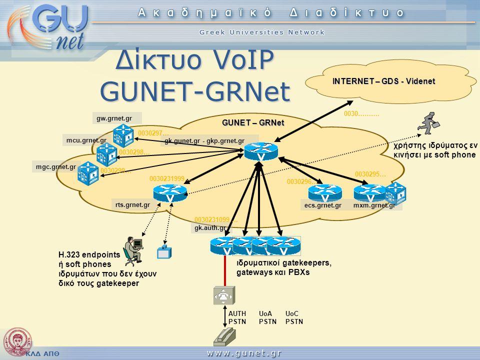 ΚΛΔ ΑΠΘ Δίκτυο VoIP GUNET-GRNet INTERNET – GDS - Videnet gk.auth.gr GUNET – GRNet AUTH PSTN 0030………. χρήστης ιδρύματος εν κινήσει με soft phone 003023
