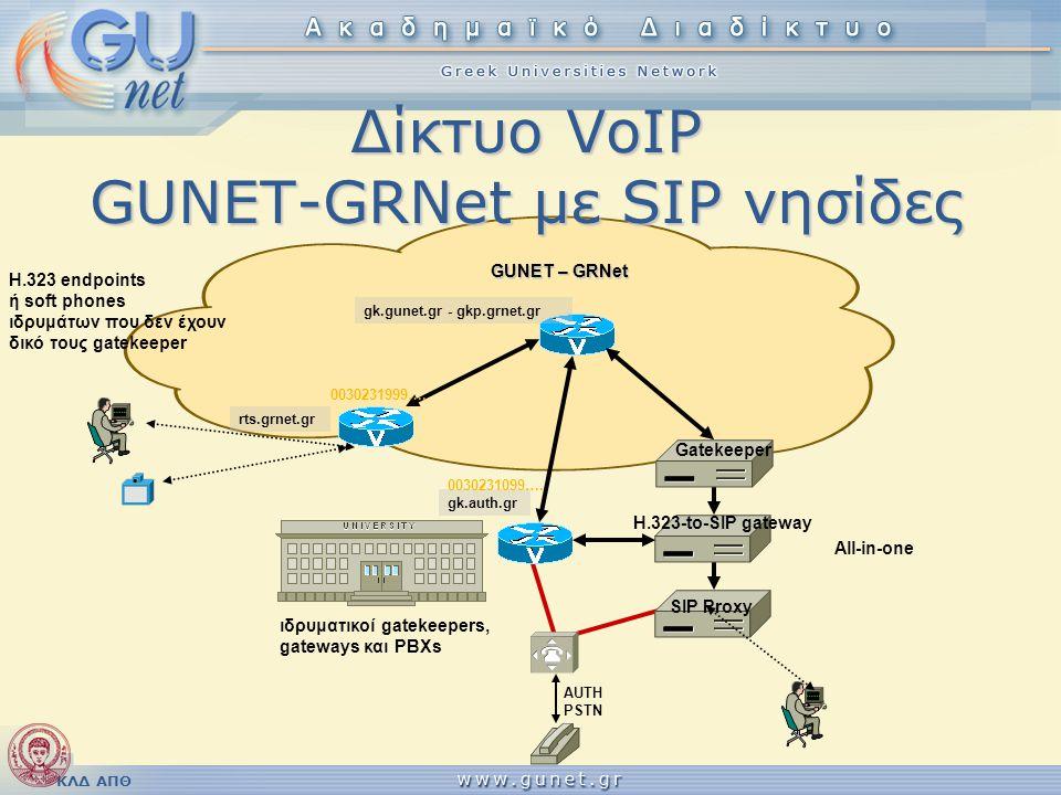ΚΛΔ ΑΠΘ Δίκτυο VoIP GUNET-GRNet με SIP νησίδες gk.auth.gr GUNET – GRNet H.323 endpoints ή soft phones ιδρυμάτων που δεν έχουν δικό τους gatekeeper AUT