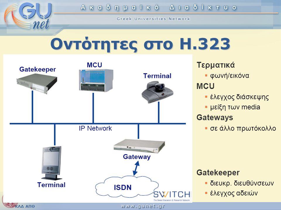 ΚΛΔ ΑΠΘ Οντότητες στο H.323 Τερματικά  φωνή/εικόνα MCU  έλεγχος διάσκεψης  μείξη των media Gateways  σε άλλο πρωτόκολλο Gatekeeper  διευκρ. διευθ