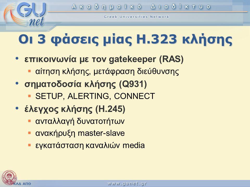 ΚΛΔ ΑΠΘ Οι 3 φάσεις μίας H.323 κλήσης • επικοινωνία με τον gatekeeper (RAS)  αίτηση κλήσης, μετάφραση διεύθυνσης • σηματοδοσία κλήσης (Q931)  SETUP,