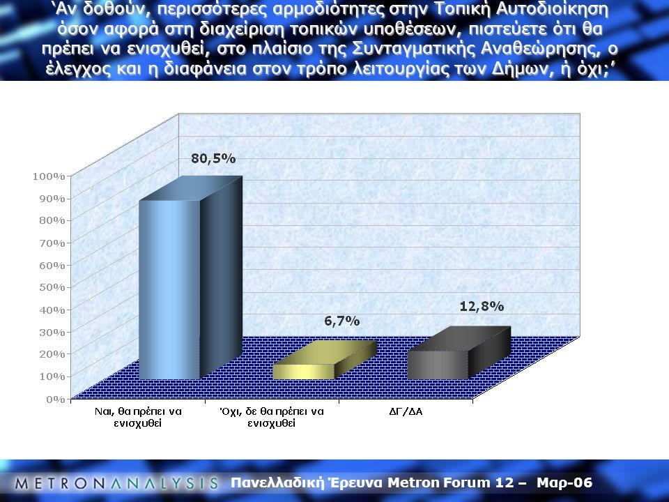Πανελλαδική Έρευνα Metron Forum 12 – Μαρ-06 'Αν δοθούν, περισσότερες αρμοδιότητες στην Τοπική Αυτοδιοίκηση όσον αφορά στη διαχείριση τοπικών υποθέσεων