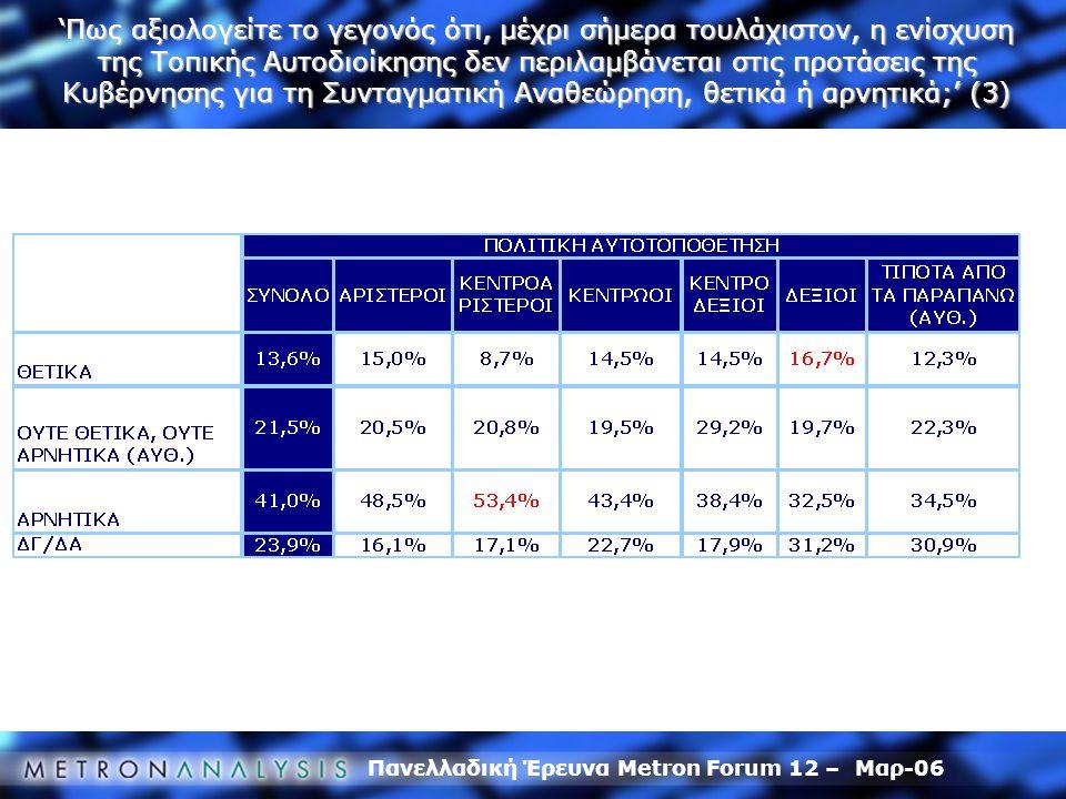 Πανελλαδική Έρευνα Metron Forum 12 – Μαρ-06 'Πως αξιολογείτε το γεγονός ότι, μέχρι σήμερα τουλάχιστον, η ενίσχυση της Τοπικής Αυτοδιοίκησης δεν περιλα