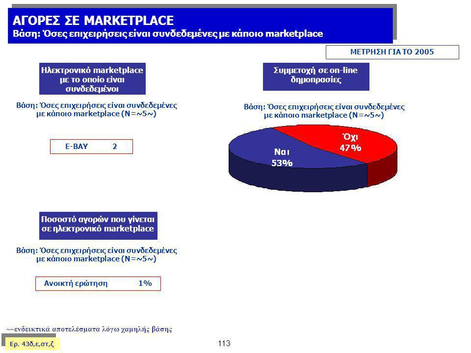 ΑΓΟΡΕΣ ΣΕ MARKETPLACE Βάση: Όσες επιχειρήσεις είναι συνδεδεμένες με κάποιο marketplace ΑΓΟΡΕΣ ΣΕ MARKETPLACE Βάση: Όσες επιχειρήσεις είναι συνδεδεμένε