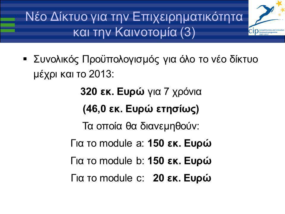 Νέο Δίκτυο για την Επιχειρηματικότητα και την Καινοτομία (3)  Συνολικός Προϋπολογισμός για όλο το νέο δίκτυο μέχρι και το 2013: 320 εκ.