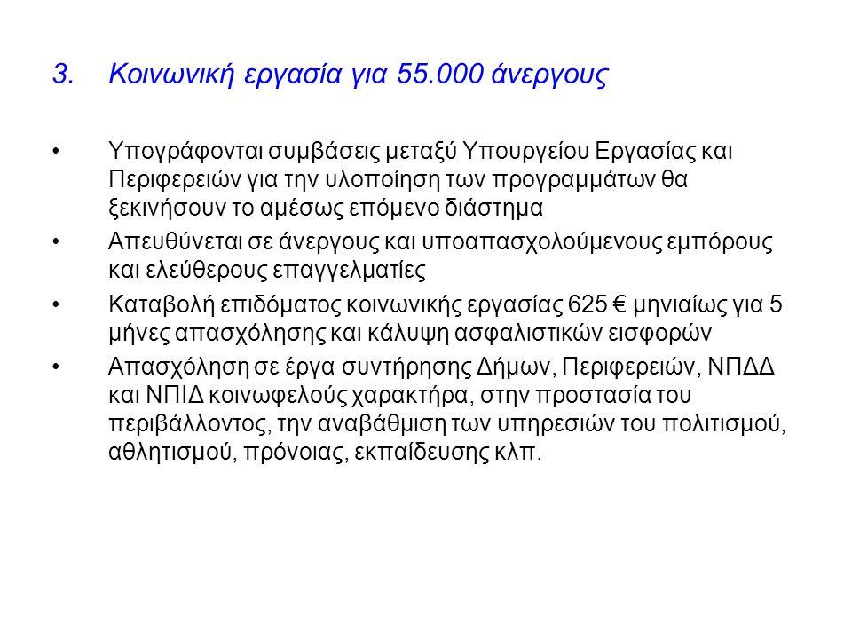 4.Τοπικά Προγράμματα Στήριξης Απασχόλησης στις 13 Περιφέρειες •Αναμένονται οι προκηρύξεις του Υπουργείου Εργασίας για την έναρξη του σχεδιασμού συμπράξεων Κοινωνικών Εταίρων και ιδιωτικών φορέων, στα πλαίσια ενός ολοκληρωμένου προγράμματος απασχόλησης της Περιφέρειας •37.000 νέοι άνεργοι, νέοι επιστήμονες, νέοι αγρότες, ευάλωτες ομάδες κλπ θα απασχοληθούν 5.Ακόμη υπάρχει σε εξέλιξη ομάδα προγραμμάτων του ΟΑΕΔ •για την δημιουργία νέων θέσεων εργασίας •για την προώθηση της επιχειρηματικότητας των ανέργων •www.oaed.grwww.oaed.gr