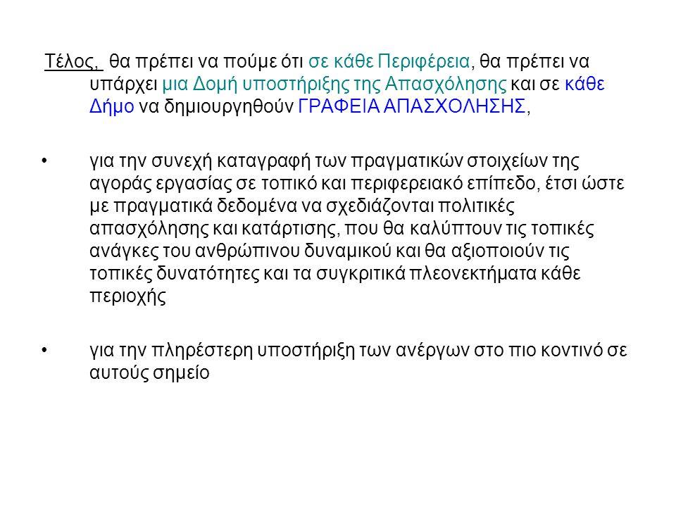•Ενδιαφέρουσα προσπάθεια η ΔΙΑΔΙΚΤΥΑΚΗ ΠΥΛΗ ΤΗΣ ΑΓΟΡΑΣ ΕΡΓΑΣΙΑΣ ΤΗΣ ΒΟΙΩΤΙΑΣ www.viotiajobnet.gr, η οποία :www.viotiajobnet.gr 1.καταγράφει τους ανέργους βάσει των βιογραφικών τους στοιχείων 2.καταγράφει τις αγγελίες των επιχειρήσεων και τις σχετικές προκηρύξεις του δημόσιου τομέα 3.αντιστοιχεί την προσφορά και την ζήτηση στην αγορά εργασίας