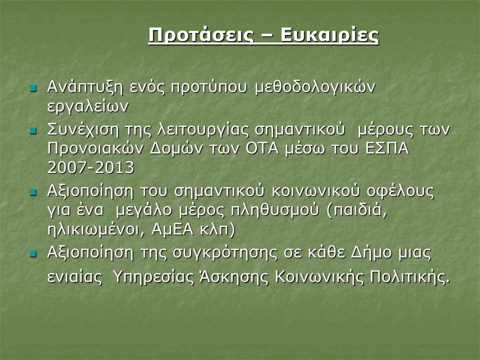 Προτάσεις – Ευκαιρίες Προτάσεις – Ευκαιρίες  Ανάπτυξη ενός προτύπου μεθοδολογικών εργαλείων  Συνέχιση της λειτουργίας σημαντικού μέρους των Προνοιακών Δομών των ΟΤΑ μέσω του ΕΣΠΑ 2007-2013  Αξιοποίηση του σημαντικού κοινωνικού οφέλους για ένα μεγάλο μέρος πληθυσμού (παιδιά, ηλικιωμένοι, ΑμΕΑ κλπ)  Αξιοποίηση της συγκρότησης σε κάθε Δήμο μιας ενιαίας Υπηρεσίας Άσκησης Κοινωνικής Πολιτικής.