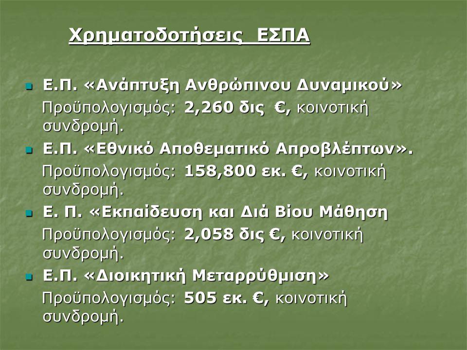 Χρηματοδοτήσεις ΕΣΠΑ Χρηματοδοτήσεις ΕΣΠΑ  Ε.Π. «Ανάπτυξη Ανθρώπινου Δυναμικού» Προϋπολογισμός: 2,260 δις €, κοινοτική συνδρομή. Προϋπολογισμός: 2,26