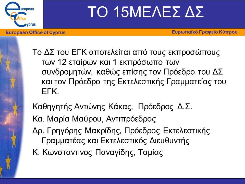 ΤΟ 15ΜΕΛΕΣ ΔΣ Το ΔΣ του ΕΓΚ αποτελείται από τους εκπροσώπους των 12 εταίρων και 1 εκπρόσωπο των συνδρομητών, καθώς επίσης τον Πρόεδρο του ΔΣ και τον Π