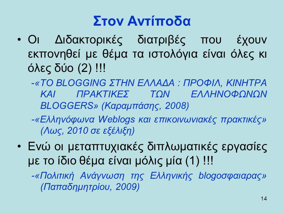14 Στον Αντίποδα •Οι Διδακτορικές διατριβές που έχουν εκπονηθεί με θέμα τα ιστολόγια είναι όλες κι όλες δύο (2) !!.