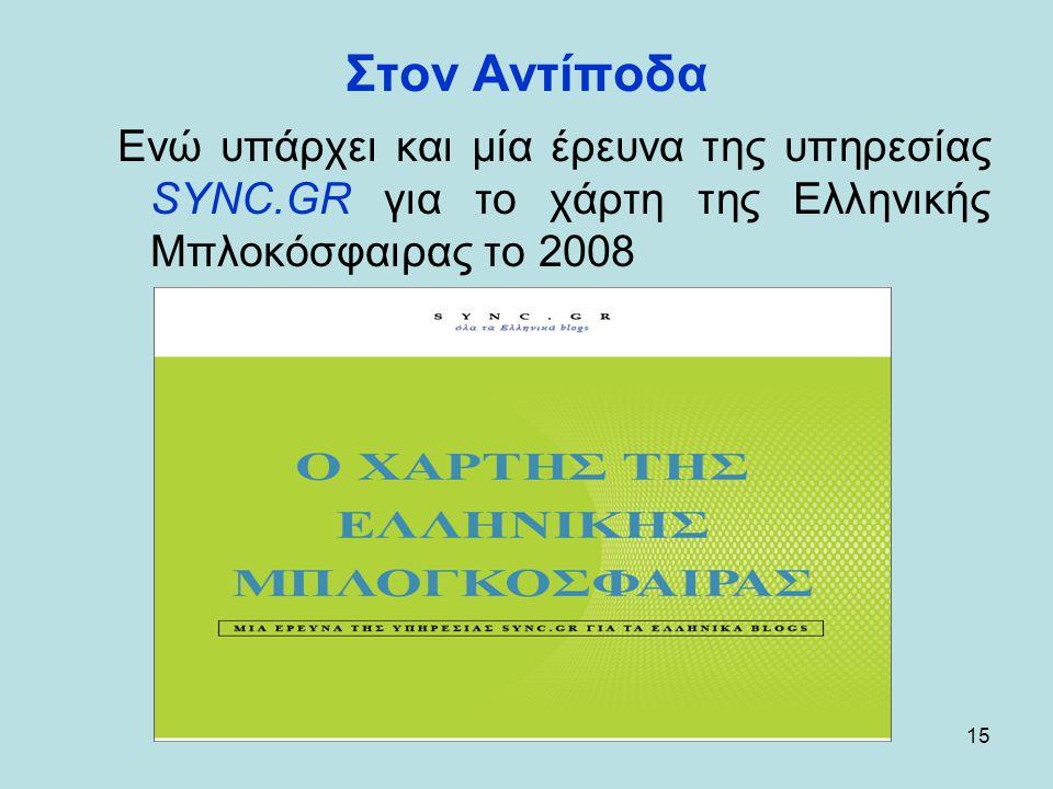15 Στον Αντίποδα Ενώ υπάρχει και μία έρευνα της υπηρεσίας SYNC.GR για το χάρτη της Ελληνικής Μπλοκόσφαιρας το 2008