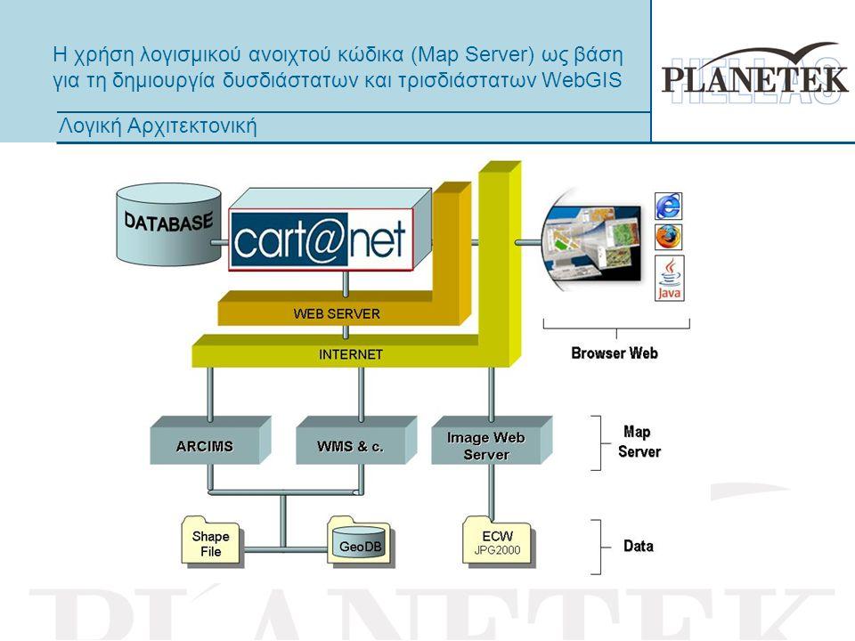 Η χρήση λογισμικού ανοιχτού κώδικα (Map Server) ως βάση για τη δημιουργία δυσδιάστατων και τρισδιάστατων WebGIS Λογική Αρχιτεκτονική