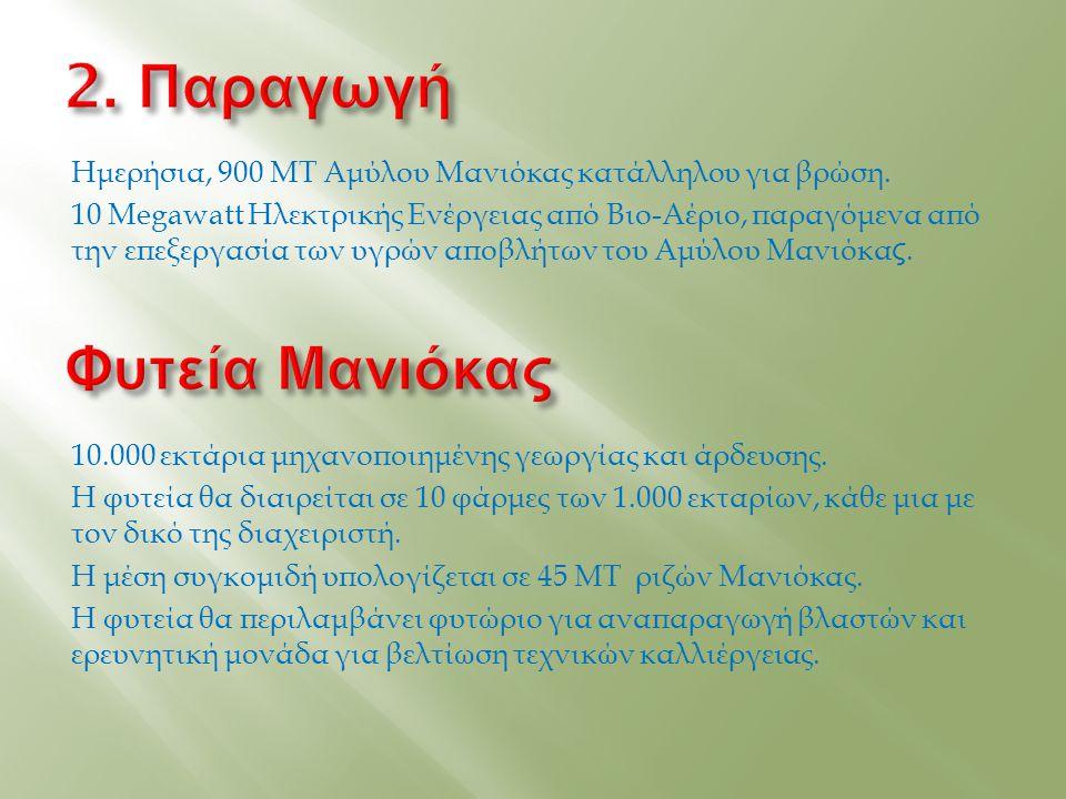 Ημερήσια, 900 MT Αμύλου Μανιόκας κατάλληλου για βρώση.