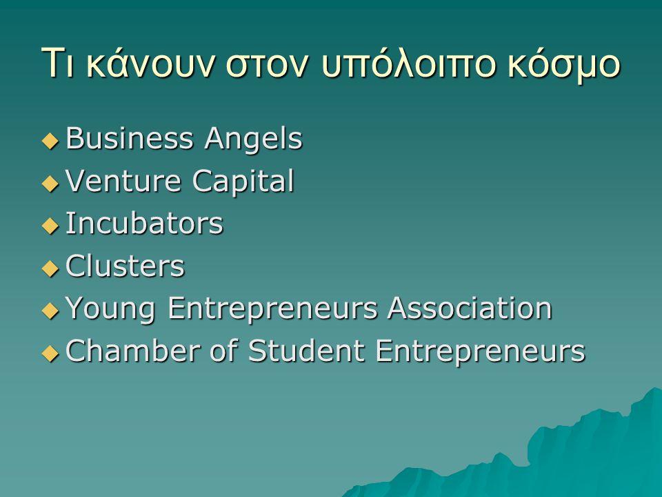 Τι κάνουν στον υπόλοιπο κόσμο  Business Angels  Venture Capital  Incubators  Clusters  Young Entrepreneurs Association  Chamber of Student Entrepreneurs