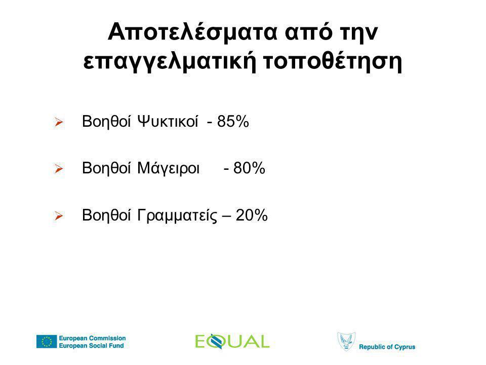Αποτελέσματα από την επαγγελματική τοποθέτηση  Βοηθοί Ψυκτικοί - 85%  Βοηθοί Μάγειροι - 80%  Βοηθοί Γραμματείς – 20%