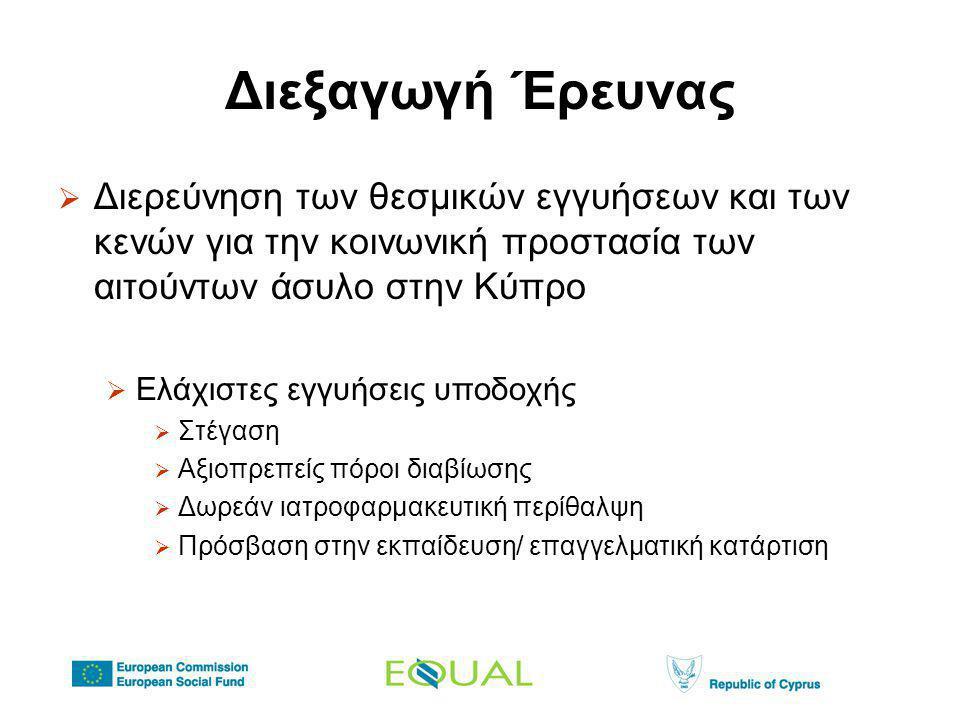 Διεξαγωγή Έρευνας  Διερεύνηση των θεσμικών εγγυήσεων και των κενών για την κοινωνική προστασία των αιτούντων άσυλο στην Κύπρο  Ελάχιστες εγγυήσεις υποδοχής  Στέγαση  Αξιοπρεπείς πόροι διαβίωσης  Δωρεάν ιατροφαρμακευτική περίθαλψη  Πρόσβαση στην εκπαίδευση/ επαγγελματική κατάρτιση