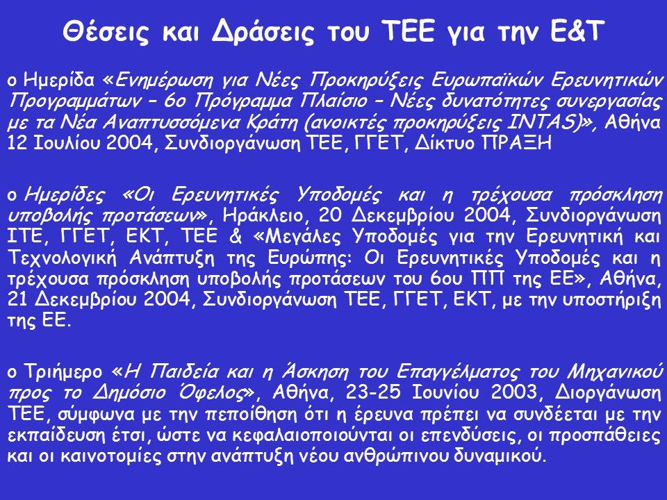 Θέσεις και Δράσεις του ΤΕΕ για την Ε&Τ o Ημερίδα «Ενημέρωση για Νέες Προκηρύξεις Ευρωπαϊκών Ερευνητικών Προγραμμάτων – 6ο Πρόγραμμα Πλαίσιο – Νέες δυνατότητες συνεργασίας με τα Νέα Αναπτυσσόμενα Κράτη (ανοικτές προκηρύξεις INTAS)», Αθήνα 12 Ιουλίου 2004, Συνδιοργάνωση ΤΕΕ, ΓΓΕΤ, Δίκτυο ΠΡΑΞΗ o Ημερίδες «Οι Ερευνητικές Υποδομές και η τρέχουσα πρόσκληση υποβολής προτάσεων», Ηράκλειο, 20 Δεκεμβρίου 2004, Συνδιοργάνωση ΙΤΕ, ΓΓΕΤ, ΕΚΤ, ΤΕΕ & «Μεγάλες Υποδομές για την Ερευνητική και Τεχνολογική Ανάπτυξη της Ευρώπης: Οι Ερευνητικές Υποδομές και η τρέχουσα πρόσκληση υποβολής προτάσεων του 6ου ΠΠ της ΕΕ», Αθήνα, 21 Δεκεμβρίου 2004, Συνδιοργάνωση ΤΕΕ, ΓΓΕΤ, ΕΚΤ, με την υποστήριξη της ΕΕ.
