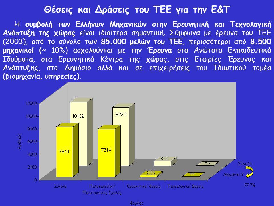 Θέσεις και Δράσεις του ΤΕΕ για την Ε&Τ Η συμβολή των Ελλήνων Μηχανικών στην Ερευνητική και Τεχνολογική Ανάπτυξη της χώρας είναι ιδιαίτερα σημαντική. Σ