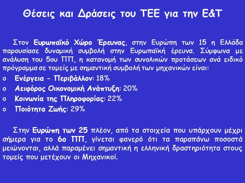 Θέσεις και Δράσεις του ΤΕΕ για την Ε&Τ Στον Ευρωπαϊκό Χώρο Έρευνας, στην Ευρώπη των 15 η Ελλάδα παρουσίασε δυναμική συμβολή στην Ευρωπαϊκή έρευνα. Σύμ