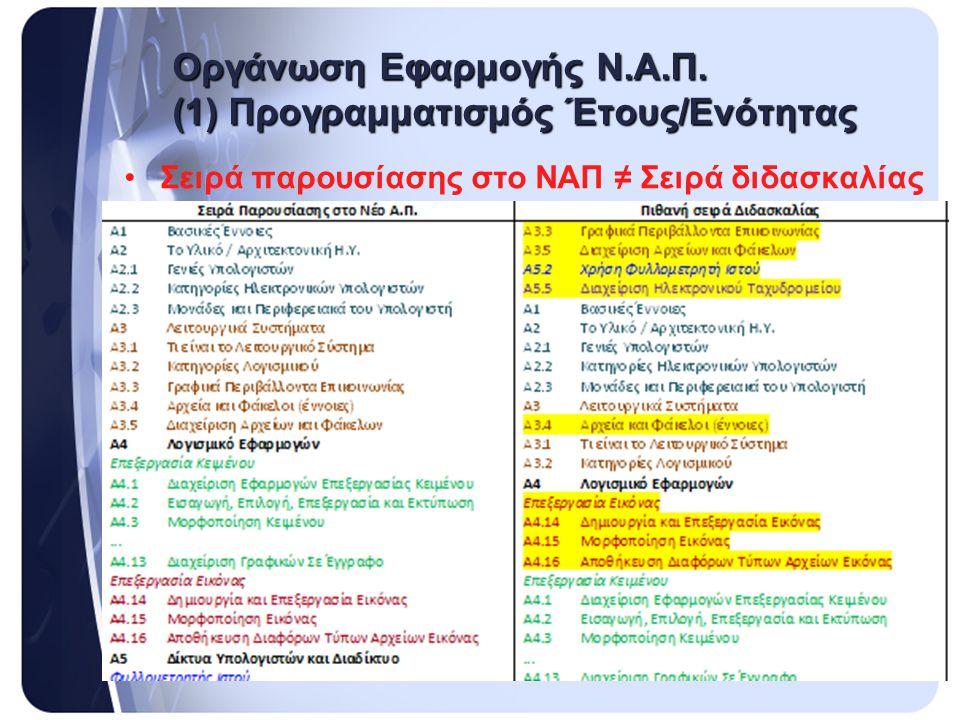 Οργάνωση Εφαρμογής Ν.Α.Π. (1) Προγραμματισμός Έτους/Ενότητας •Σειρά παρουσίασης στο ΝΑΠ ≠ Σειρά διδασκαλίας