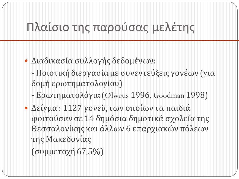 Πλαίσιο της παρούσας μελέτης  Διαδικασία συλλογής δεδομένων : - Ποιοτική διεργασία με συνεντεύξεις γονέων ( για δομή ερωτηματολογίου ) - Ερωτηματολόγια (Olweus 1996, Goodman 1998)  Δείγμα : 1127 γονείς των οποίων τα παιδιά φοιτούσαν σε 14 δημόσια δημοτικά σχολεία της Θεσσαλονίκης και άλλων 6 επαρχιακών πόλεων της Μακεδονίας ( συμμετοχή 67,5%)