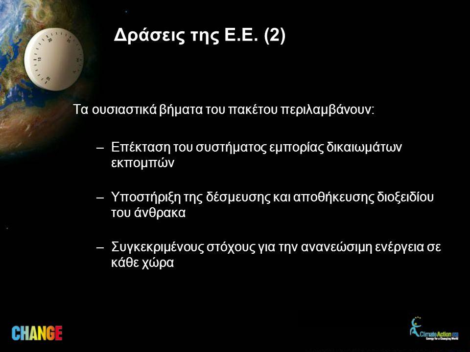 Δράσεις της Ε.Ε.